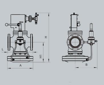 RTJ-*/NTQ系列燃气调压器