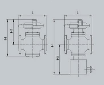 RTJ-*/*A(ATQ)系列调压器