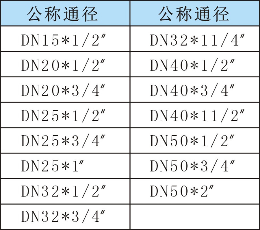 3TM3TRM外丝三通