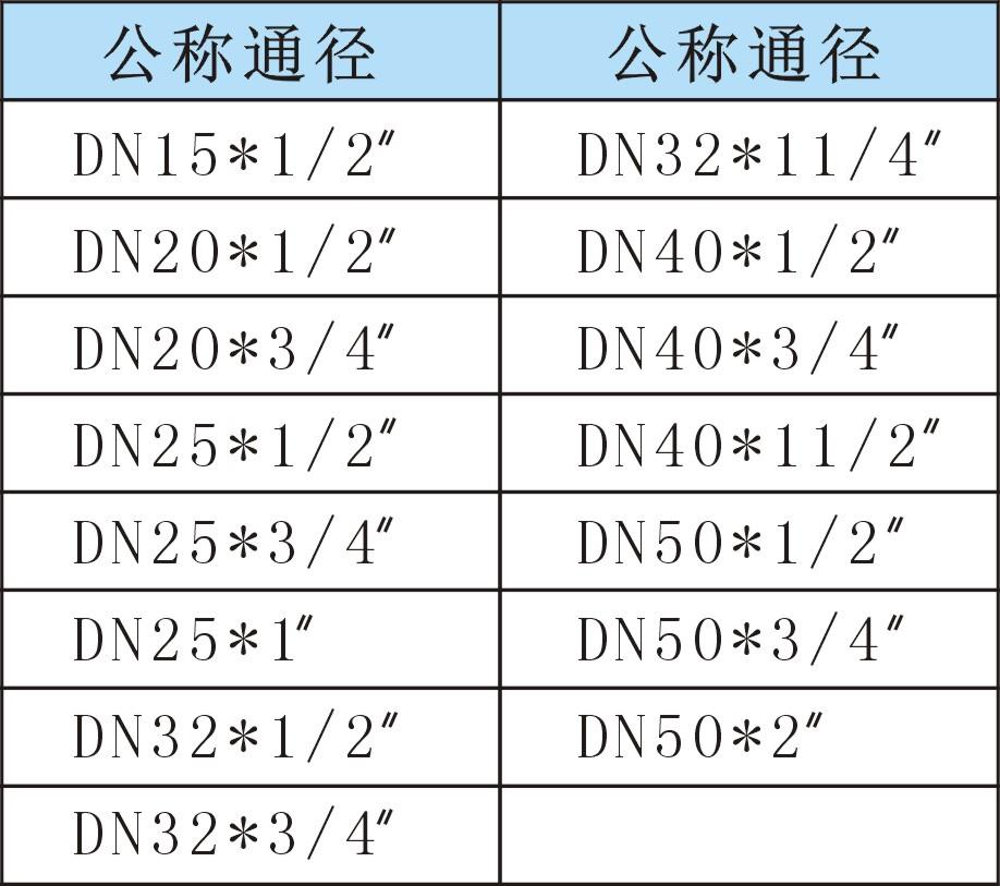 3TF3TRF内丝三通